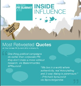 PR Summit infographic